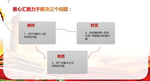善心汇——共享经济的超稳态结构与最前沿模式-焦点中国网