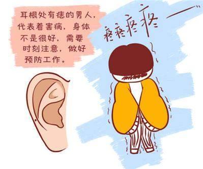 还是有痣象征福多耳朵抱紧你表情包祸多,预示福多财旺的富图片