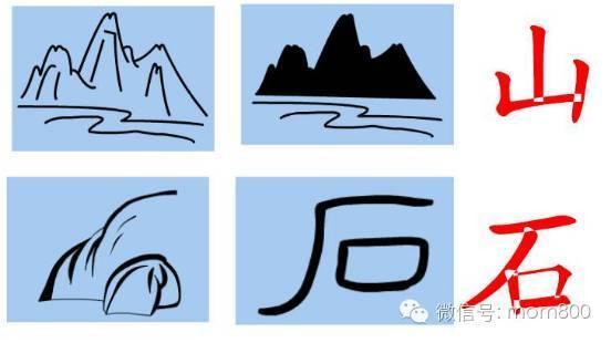 象形文字 经验一年级小学涉及到的80个常见象德育课本小学图片