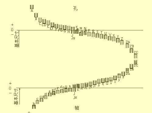 尺寸v尺寸中图纸标注机械,教你看懂复杂的知识会为什么要看机械图片