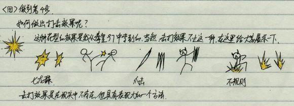 教程人火柴手绘全套火柴,十分钟让你学漫画小剑灵漫画图片