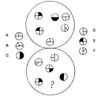 接受好多初中生的数学题,竟然考方法,敢难倒挑眼力初中的求概率图片