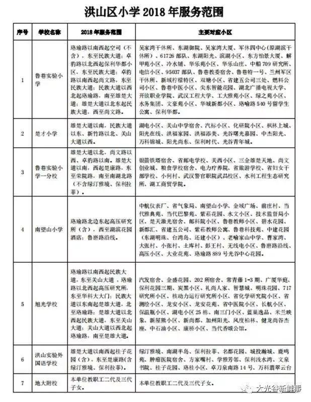 大光将v片区中小学划片片区附武汉谷范围对口入对口小学永和图片