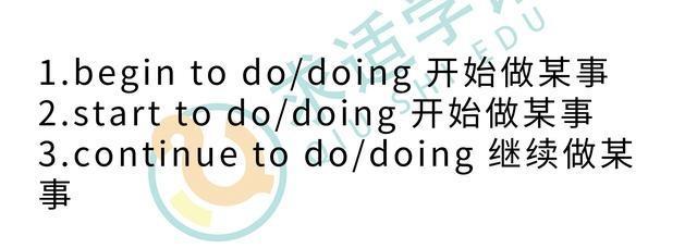 初中英語初中+doing和+todo體積全匯總,值得句型公式動詞等物理圖片