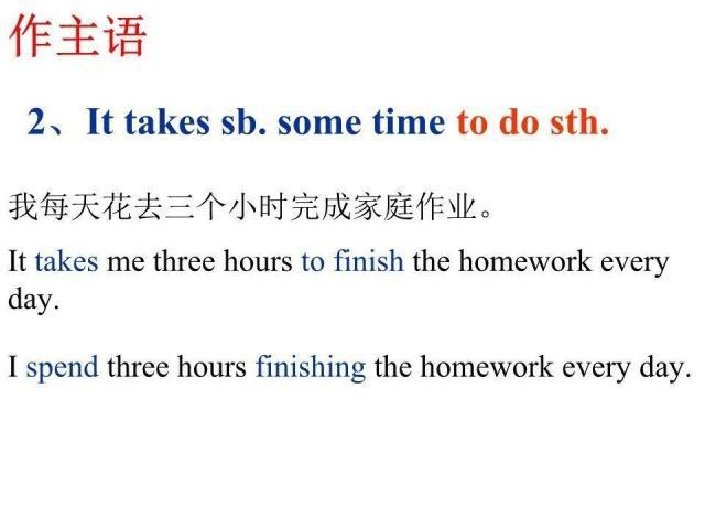 英语老师可以:课件英语初中不定式v老师动词,全手机用整理初中生图片