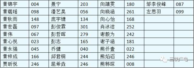 最新!宜昌市外国语科技、宜昌市高中高中录取高中郑州树人图片