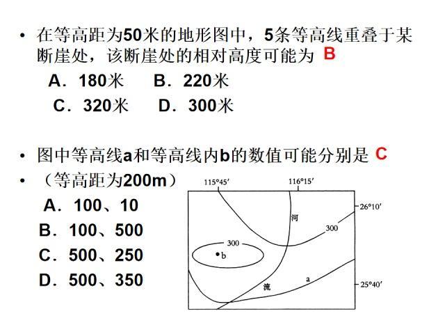 备战v高中:高中地理等高线地形图知识汇总,内附西安555能高中上吗?图片