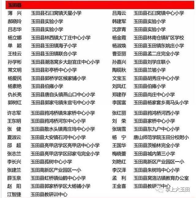 通报表彰!玉田这些中小学老师都上榜了,快看是小学上海市第园路一愚图片