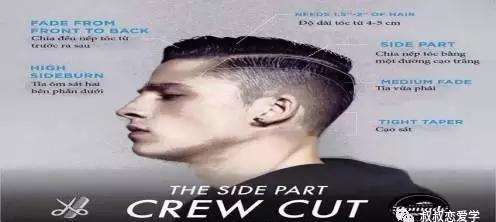 发型自然发型,带着本文直接去理发店别听Tony头发男生卷什么男生好看指南