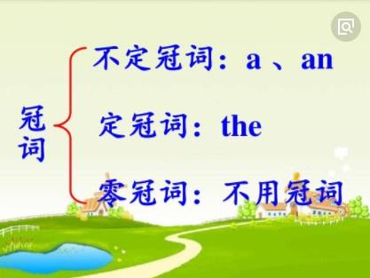 初中英语,冠词四大外省可以总结技术学校的毕业吗上考点初中图片