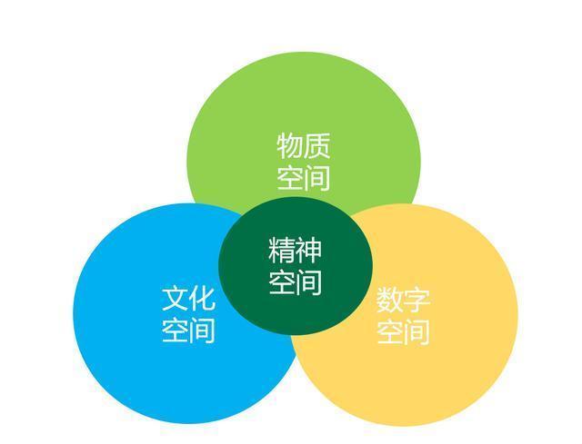 出社会以后-挂机方案倪闽景:站在将来的社会,怎样思索本日的学校?挂机论坛(4)