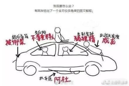 开车时让别的女生坐副驾驶座合适?39女生茶话会图片