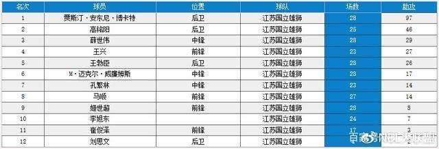 视频回顾第十五期少帅古加尼重回江苏中国国赛季操腹部图片