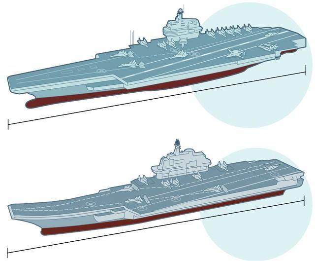 港媒稱國產航母動力係統獲突破 能裝備電磁彈射