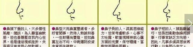 威尼斯人网址:鼻子的重要意义,搁在脸上最明显地位,一目了然