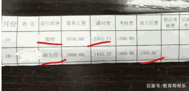 985毕业生当了幼儿园老师,晒出第1个月工资,网