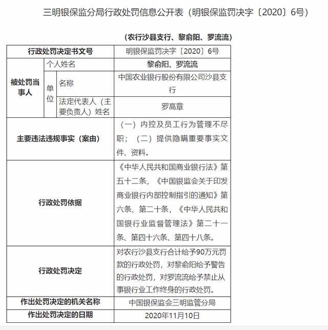 中国银保监会三明银保监分局通报 农行沙县支行被罚款90万元