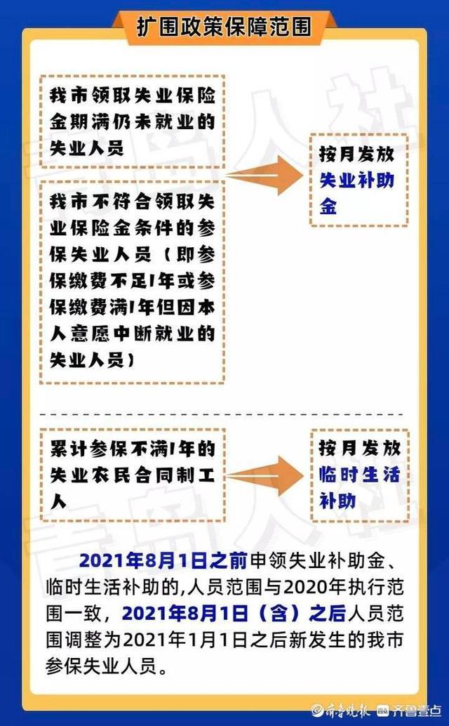 最长可领6个月补助金!青岛失业保险保障扩围