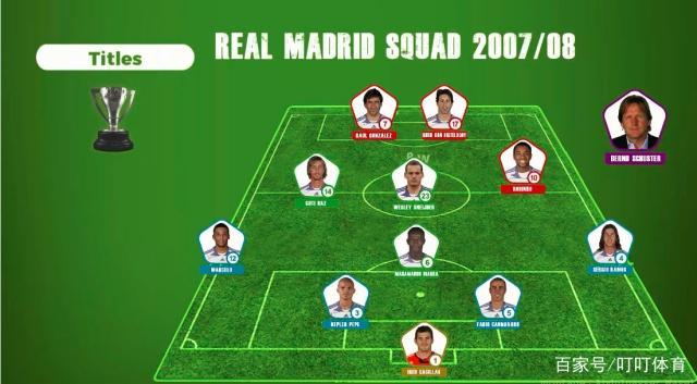 科普:皇家马德里从1999到2018赛季的主力阵容