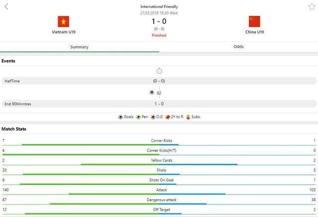 不要瞧不起越南足球,从2009年之后中国队就没