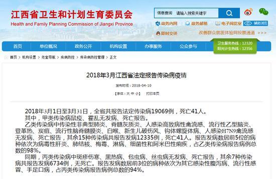 41人死亡!江西發佈最新傳染病疫情 3月共19069例