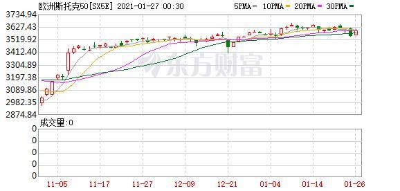 「东北期货配资」开盘前瞻:隔夜欧美股市涨跌互现恒生指数期货