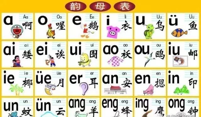 汉语拼音声母韵母表排序暗藏玄机