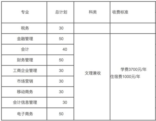 2018年高校单招报读指南--四川财经职业学院