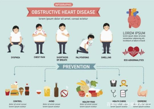 成都青少年减肥营最小8岁,是什么让孩子过度