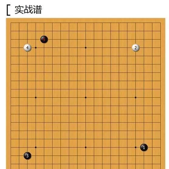 人机大战今日收官,AlphaGo能学会人类下棋礼