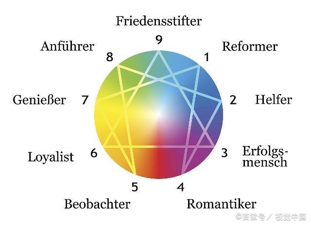 浪漫型人格在职场的表现(九型人格第四型)