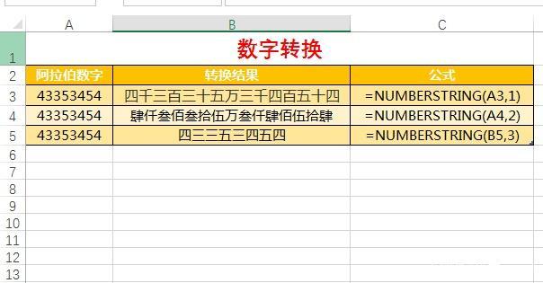 如何快速将阿拉伯数字转化为中文数字?excel表