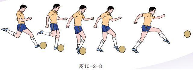 直观简述六种踢足球技术动作方法,马上成为球